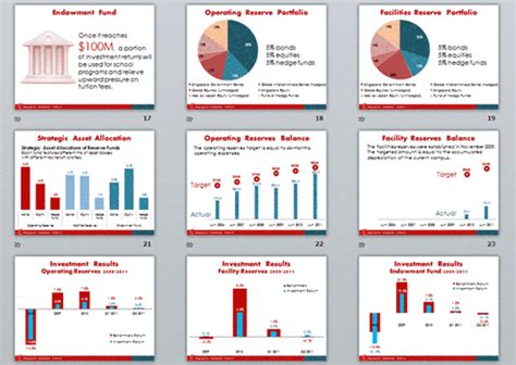 Ppt What Makes A Company - powerpoint design service makeovers singapore aeternus