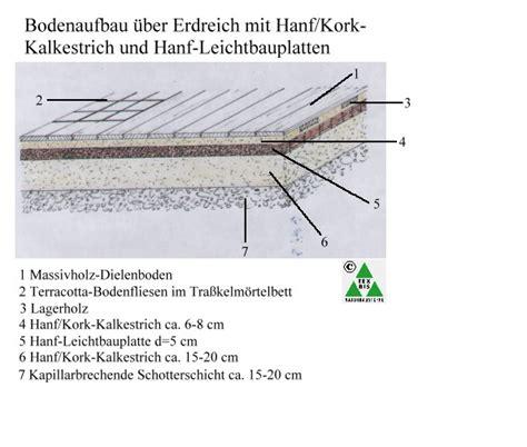 deckenaufbau altbau fu 223 bodenaufbau auf erdreich nebenkosten f 252 r ein haus