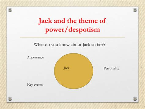 lord of the flies themes tes lesson 6 jack lord of the flies scheme of work by