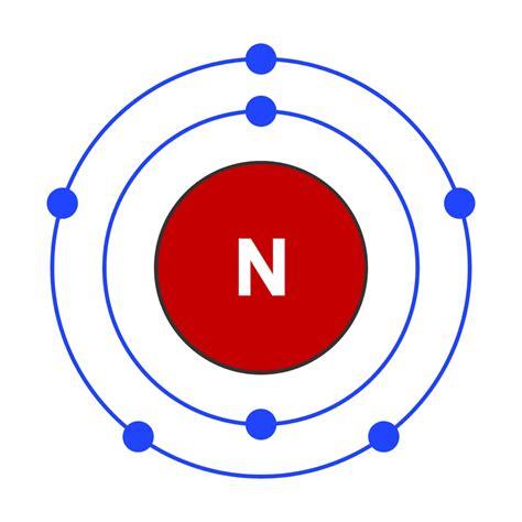 nitrogen bohr diagram bohr model nitrogen www pixshark images galleries
