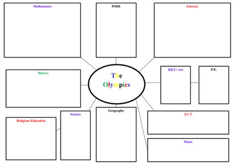 blank lesson plan template ks2 blank editable topic web by littlemissnqt553 teaching
