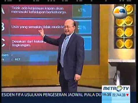 Jomblo Jatuh Tempo mario teguh golden ways jomblo jatuh tempo 10 nov 2013