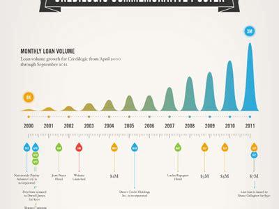 design inspiration timeline 45 stunning timeline designs web graphic design bashooka