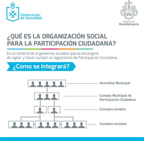donde se anota para la tarifa social gobierno de guadalajara nuevo reglamento de