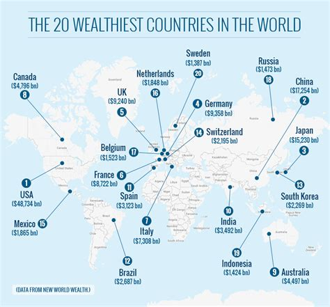 world wealth britain crowned fifth richest country in the world us china japan and