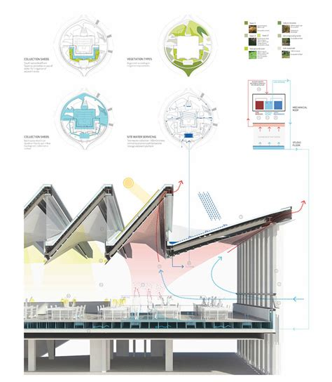 faculty of architecture and design faculty of architecture by nadaaa