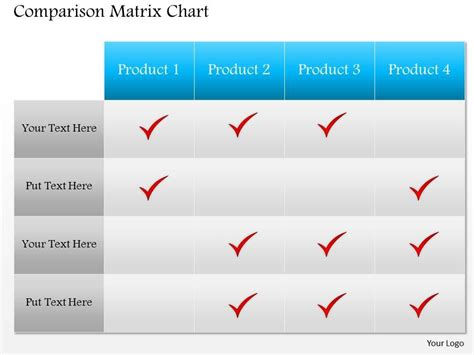 comparison powerpoint template 0514 template comparison matrix powerpoint presentation