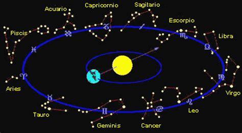 Calendario De Signos Zodiacales Zodiaco Y Hor 211 Scopo Chino Hor 211 Scopo Chino Y Zodiaco