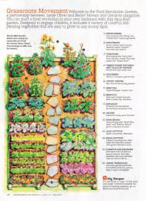 Ideal Vegetable Garden Layout Vegetable Garden Layout Garden Ideas Gardens Layout And Garden Layouts