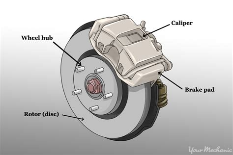 What Is A Brake Caliper by How To Recognize Brake Pad Wear Patterns Yourmechanic Advice