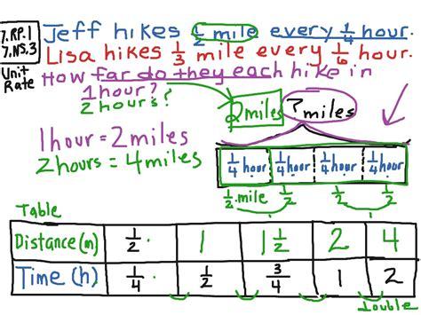 Csi Trigonometry Answers