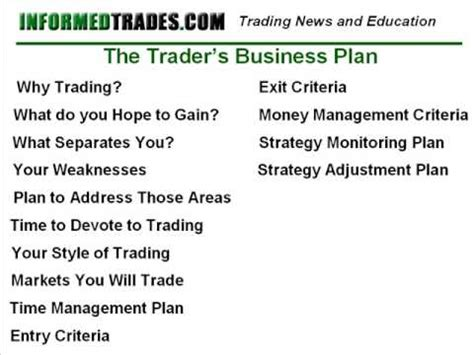 77 The 20 Components Of A Successful Trading Plan Youtube Day Trading Business Plan Template