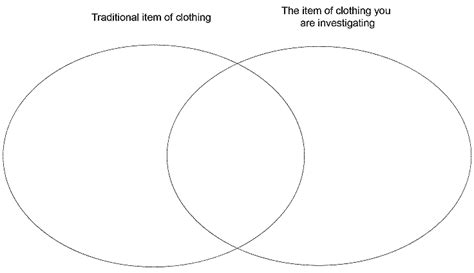 venn diagram primary resources venn diagram wearable visual culture and the new zealand curriculum units and