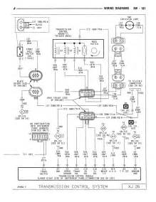 94 jeep wrangler wiring diagram submited images