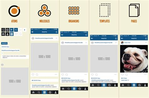 instagram pattern ideas atomic design methodology atomic design by brad frost
