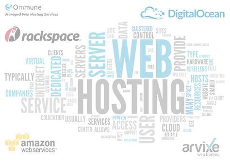 How I Became An Expert On Webhosting by Managed Web Hosting Services Ommune