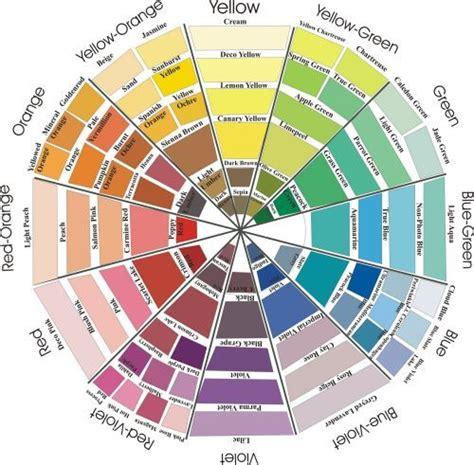 87 best tutorial color wheel images on