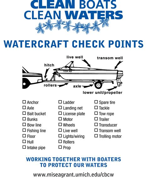 boat us radio check 6 things to know to stop invaders from hitchhiking on your
