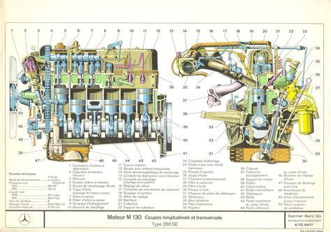 pagoda sl group technical manual engine start