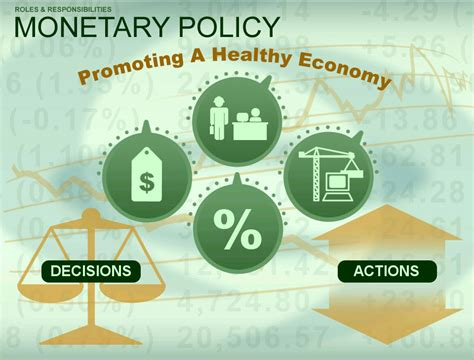 The Policy opinions on monetary policy