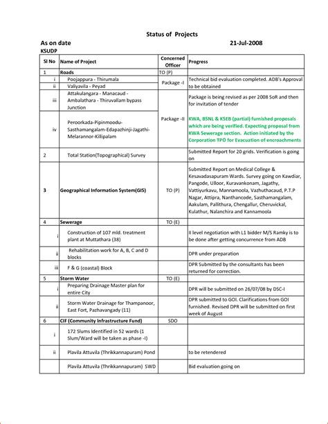 project progress report template 6 project progress report template bookletemplate org
