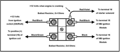 crane xr700 wiring diagram crane fireball xr700 ignition wiring diagram ignition coil