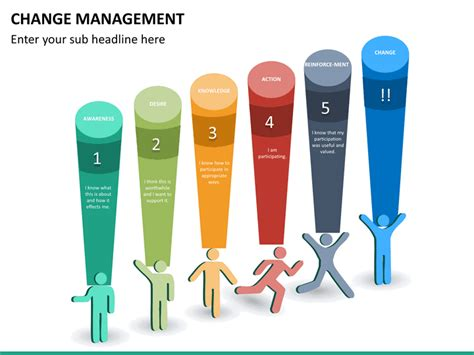 Change Management Powerpoint Template Sketchbubble Changing Powerpoint Template