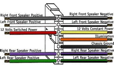 car stereo installation guide – autopumpkin official
