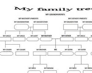 Esl Family Tree Template by Family Tree Worksheet Abitlikethis