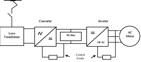 coupled inductor simulink coupled inductor in simulink 28 images inductor voltage boost 28 images analysis of four dc