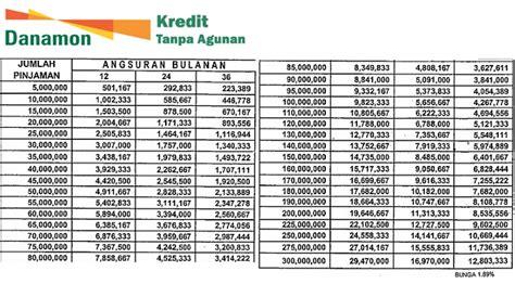 kta bank bri kredit online tabel angsuran pinjaman bank jateng 2015 tabel kredit