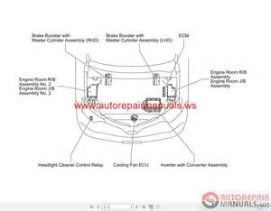 toyota rav4 window fuse relay box location wiring diagram website