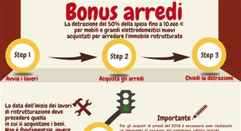 bonus mobili prima casa bonus mobili acquisto prima casa cheap per chi