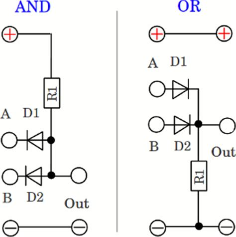 logic gates homofaciens