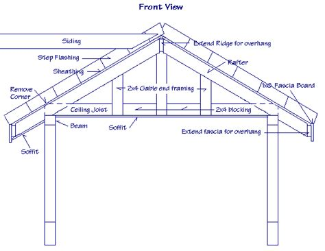 Gable Roof Drawing Gable Roof Framing Design