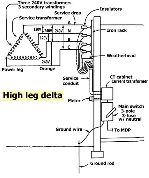 3 phase isolation transformer wiring diagram wiring