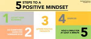 Step out of yourself and try these 5 steps to reframe to a positive