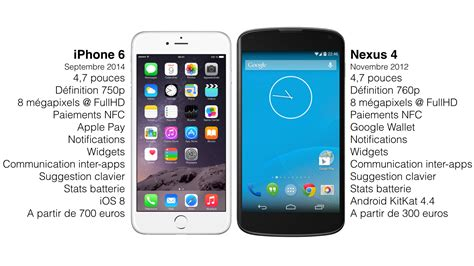 l iphone 6 l iphone 6 existait d 233 j 224 en 2012 frandroid