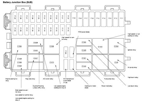 2005 focus fuse box diagram fuse box and wiring diagram