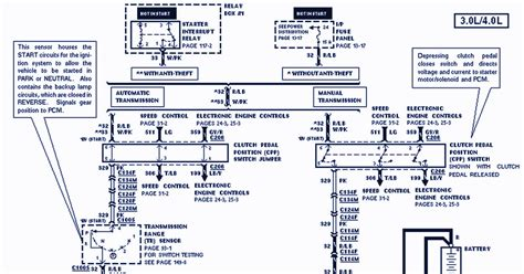 1995 ford f250 wiring diagram 1996 ford f250 stereo wiring