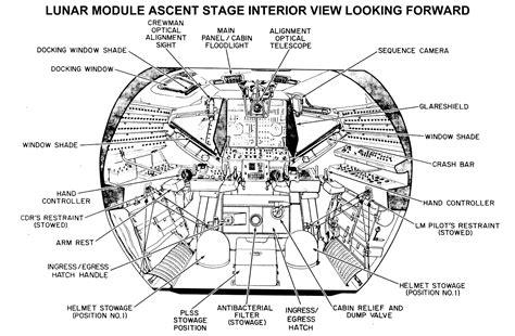 lunar module diagram apollo lunar module diagram page 4 pics about space