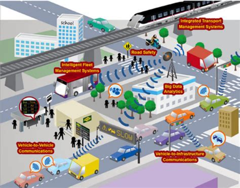 Intelligent Electronic Said if only singaporeans stopped to think smart mobility 2030