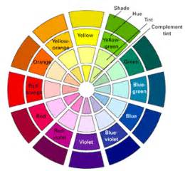 what color compliments styling guide the color wheel and color theory styling