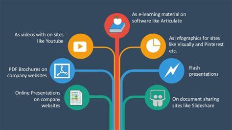 powerpoint design software why flat design presentation