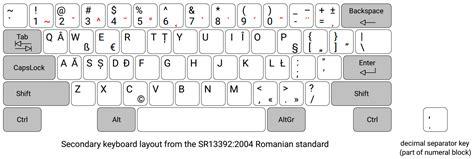 keyboard layout romanian programmers romanian cherry g83 6104 g83 6105 keyboard by cristian
