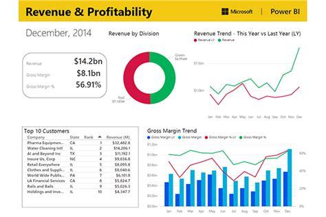 service desk tools comparison and recommendation gelir ve k 226 rlılık revenue profitability