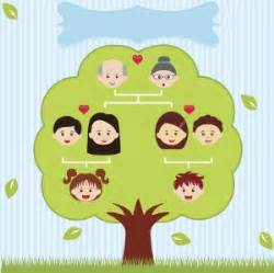 family tree charts and templates