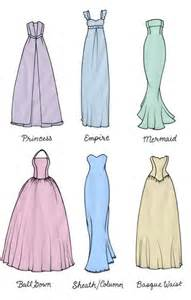 Amazing Empire Waist Wedding Dress #6: Bruidsjurk-Silhouette.jpg