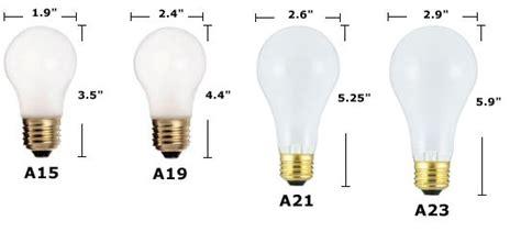 100w equivalent led synxia photonic technology ltd