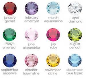 Villette jewelry birthstones